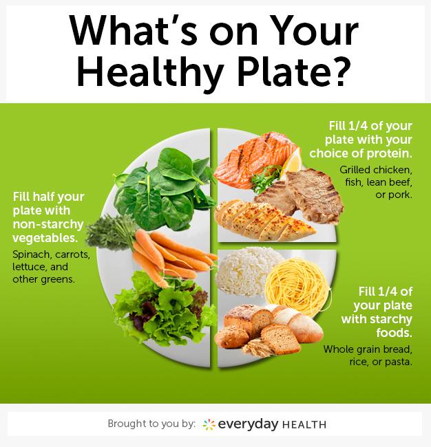 diabetes-healthy-plate